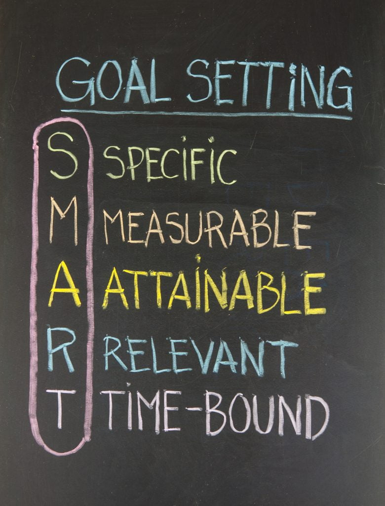 Lets get ready to set SMART goals